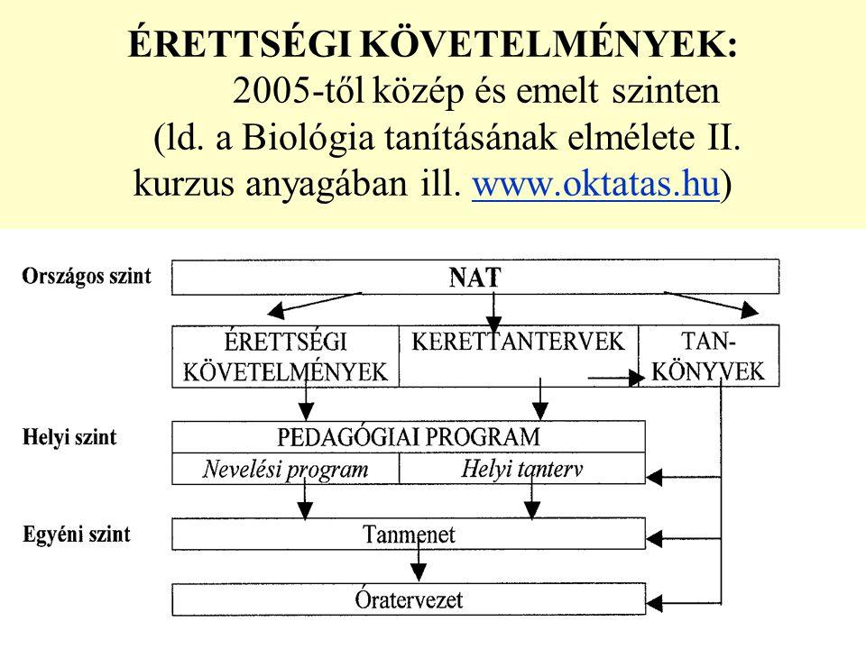 ÉRETTSÉGI KÖVETELMÉNYEK:. 2005-től közép és emelt szinten (ld
