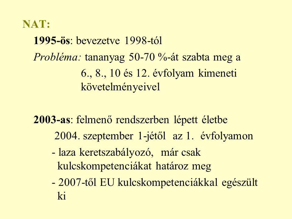 NAT: 1995-ös: bevezetve 1998-tól. Probléma: tananyag 50-70 %-át szabta meg a. 6., 8., 10 és 12. évfolyam kimeneti követelményeivel.