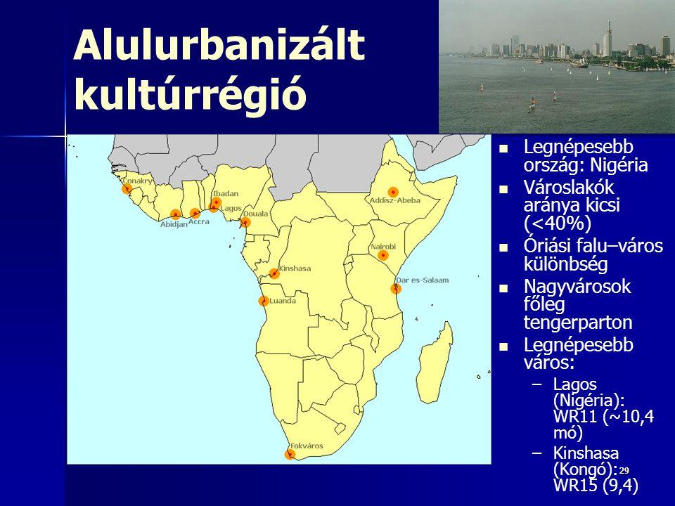 Alulurbanizált kultúrrégió