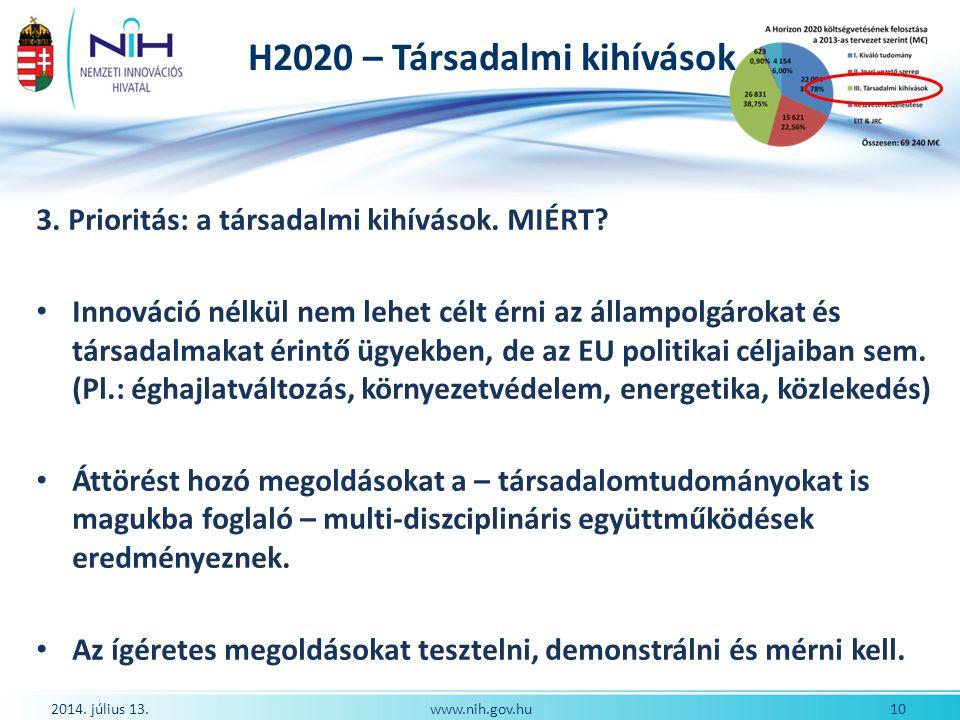 H2020 – Társadalmi kihívások