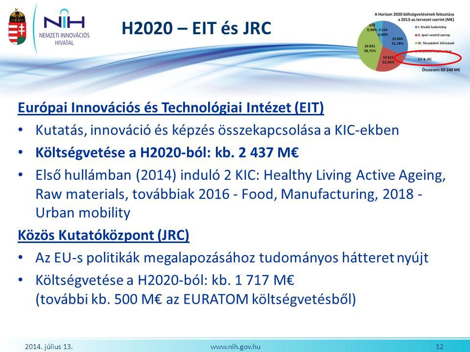 H2020 – EIT és JRC Európai Innovációs és Technológiai Intézet (EIT)