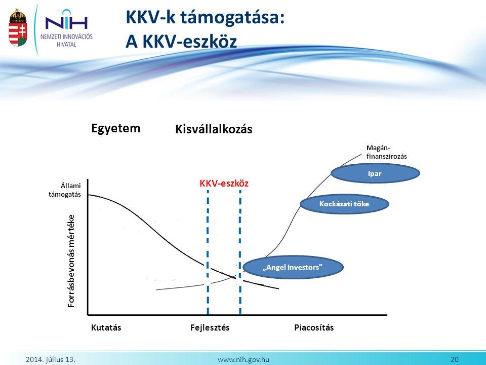 KKV-k támogatása: A KKV-eszköz