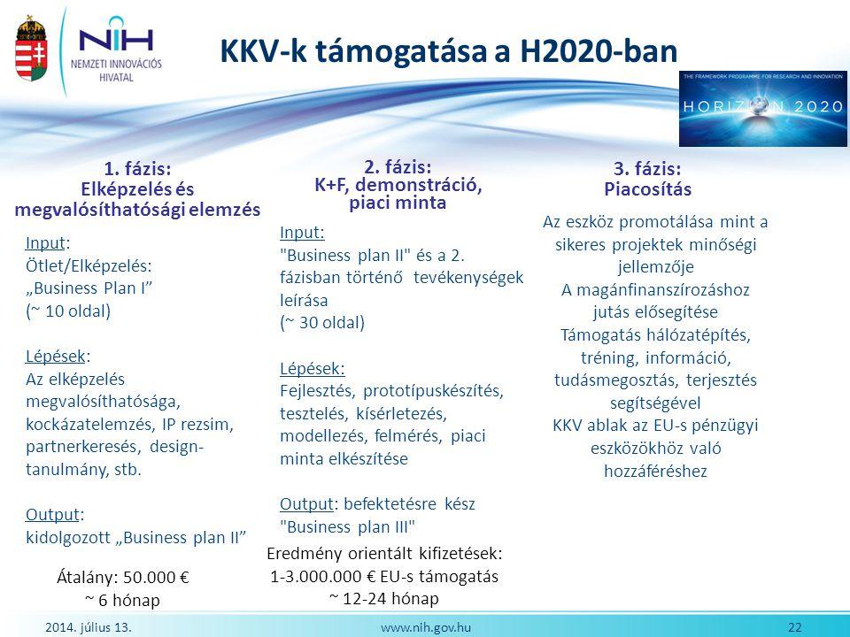 KKV-k támogatása a H2020-ban