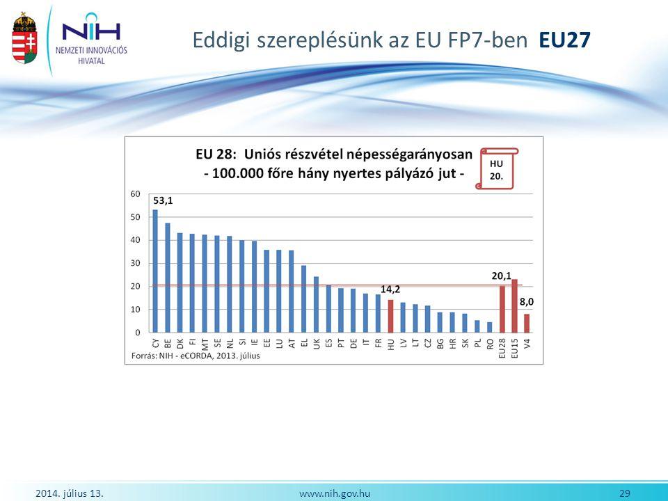 Eddigi szereplésünk az EU FP7-ben EU27