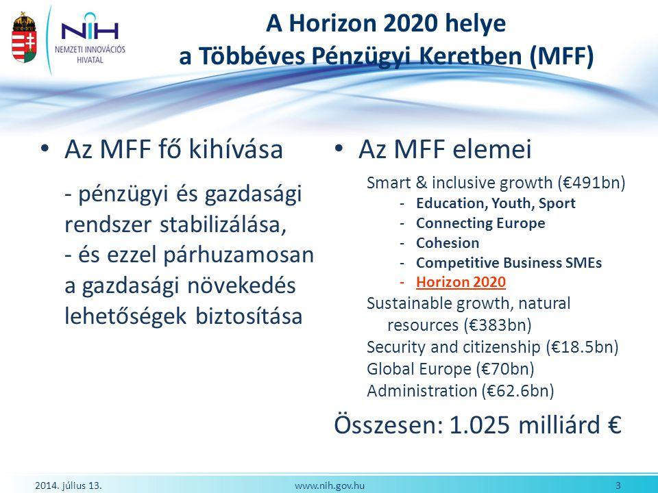 A Horizon 2020 helye a Többéves Pénzügyi Keretben (MFF)