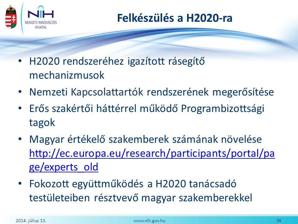 Felkészülés a H2020-ra H2020 rendszeréhez igazított rásegítő mechanizmusok. Nemzeti Kapcsolattartók rendszerének megerősítése.