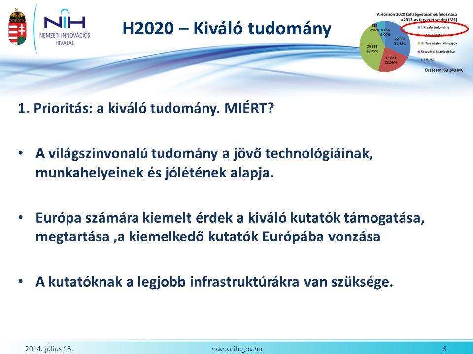 H2020 – Kiváló tudomány 1. Prioritás: a kiváló tudomány. MIÉRT
