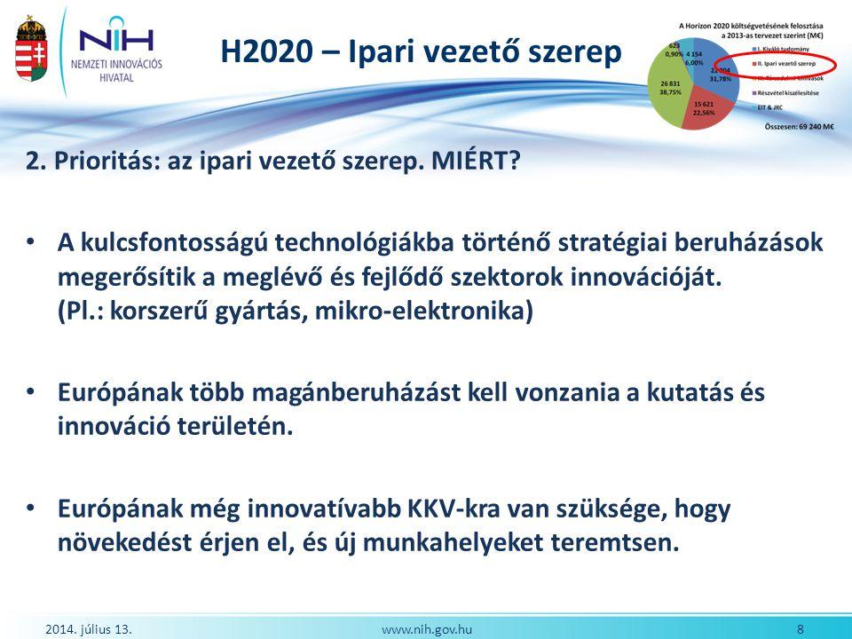 H2020 – Ipari vezető szerep 2. Prioritás: az ipari vezető szerep. MIÉRT