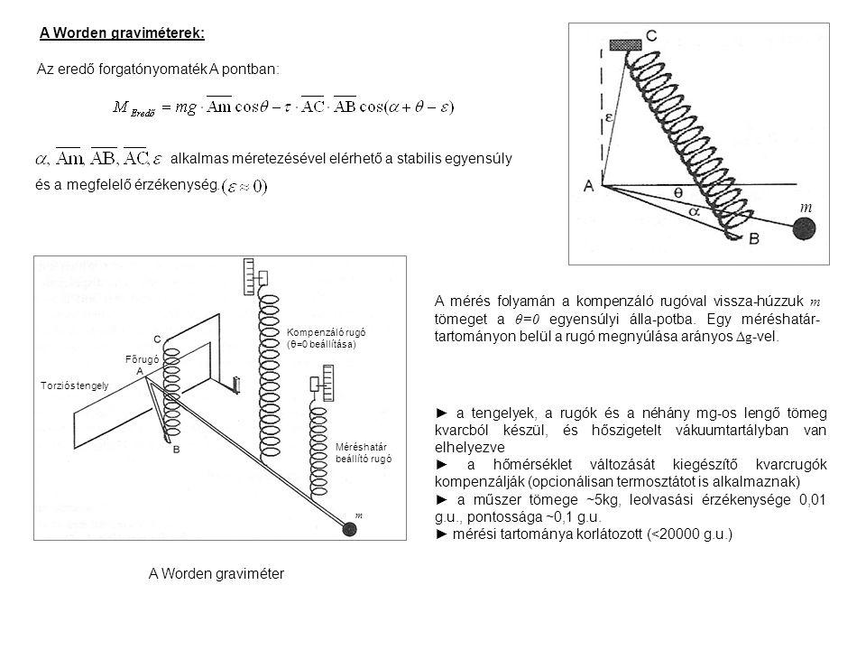 m A Worden graviméterek: Az eredő forgatónyomaték A pontban:
