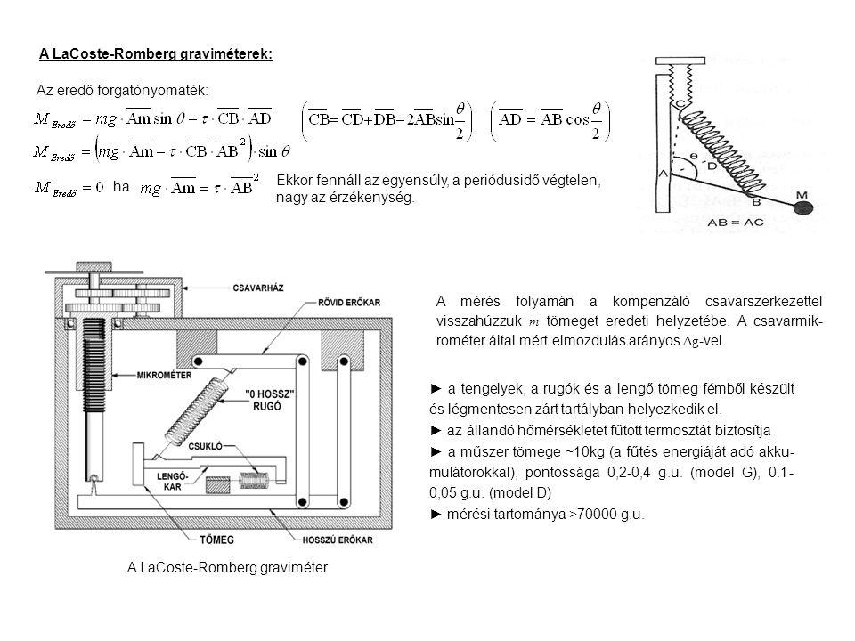 A LaCoste-Romberg graviméterek: