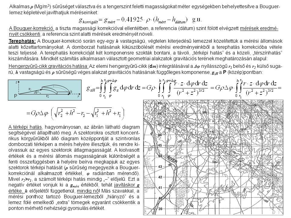 Alkalmas ρ (Mg/m3) sűrűséget választva és a tengerszint feletti magasságokat méter egységekben behelyettesítve a Bouguer-lemez képletével javíthatjuk méréseinket: