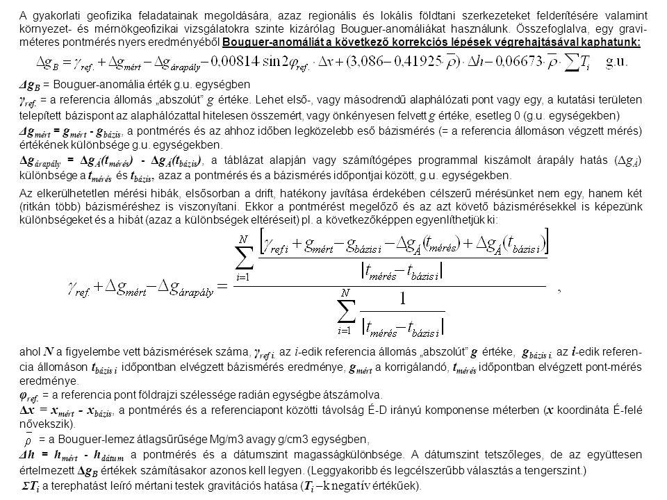 ΔgB = Bouguer-anomália érték g.u. egységben