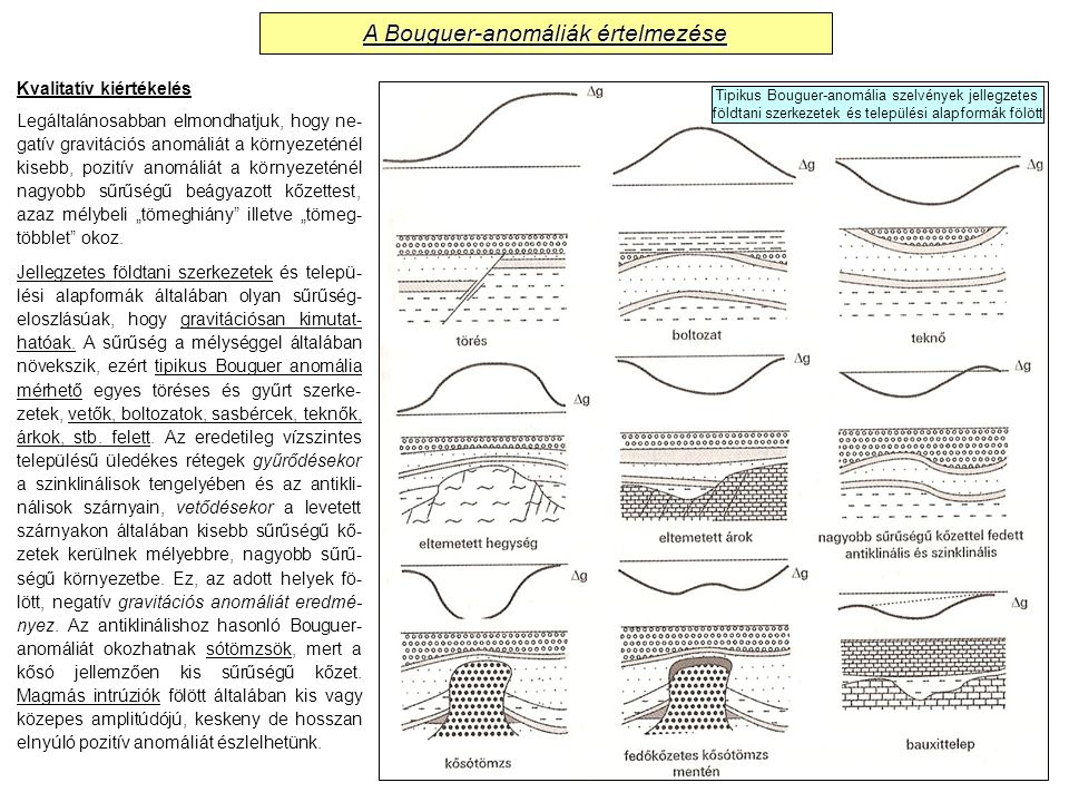 A Bouguer-anomáliák értelmezése