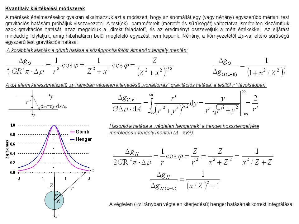 y r' z Z r R z Kvantitaív kiértékelési módszerek