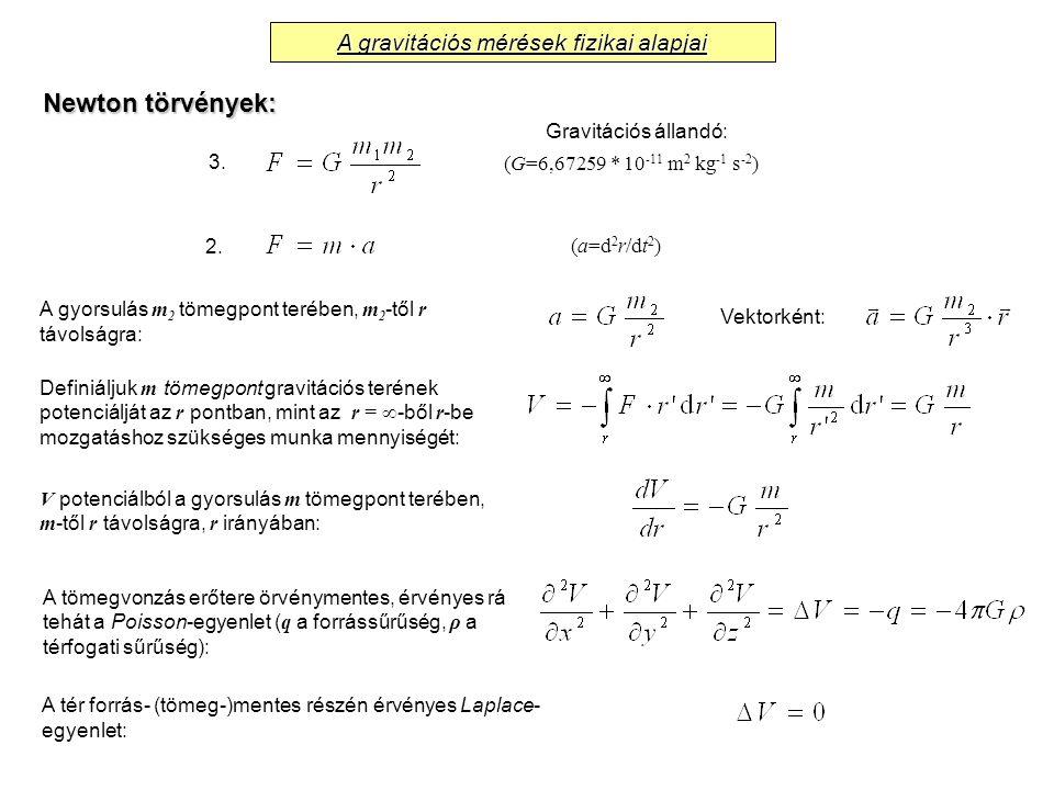 A gravitációs mérések fizikai alapjai