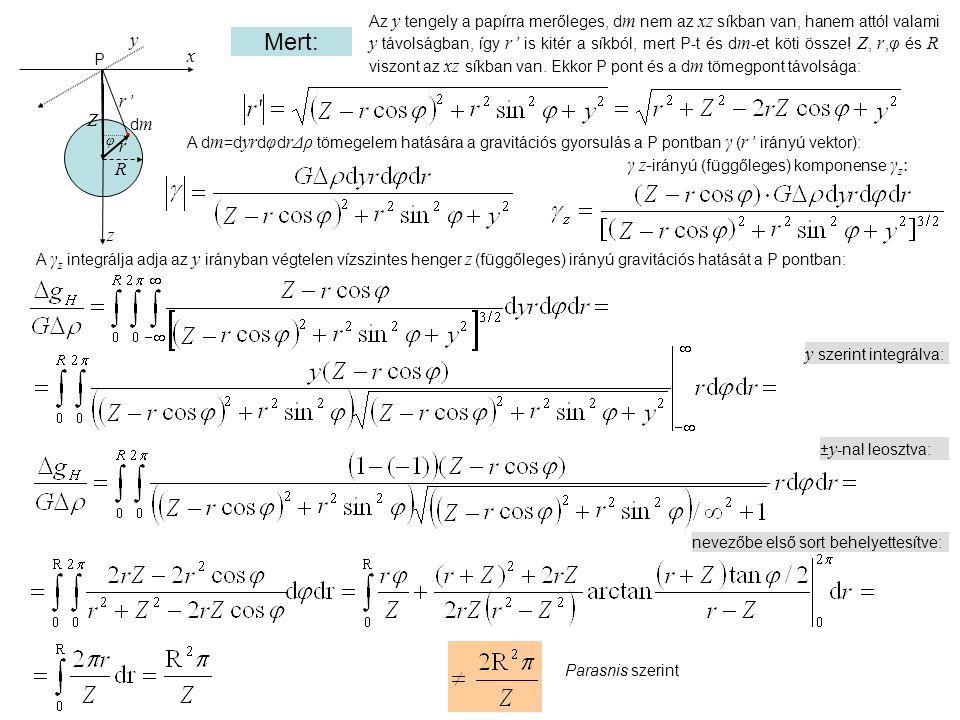 . Mert: y x r' Z r γ z-irányú (függőleges) komponense γz: R z