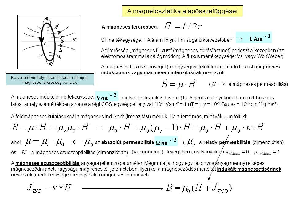 A magnetosztatika alapösszefüggései