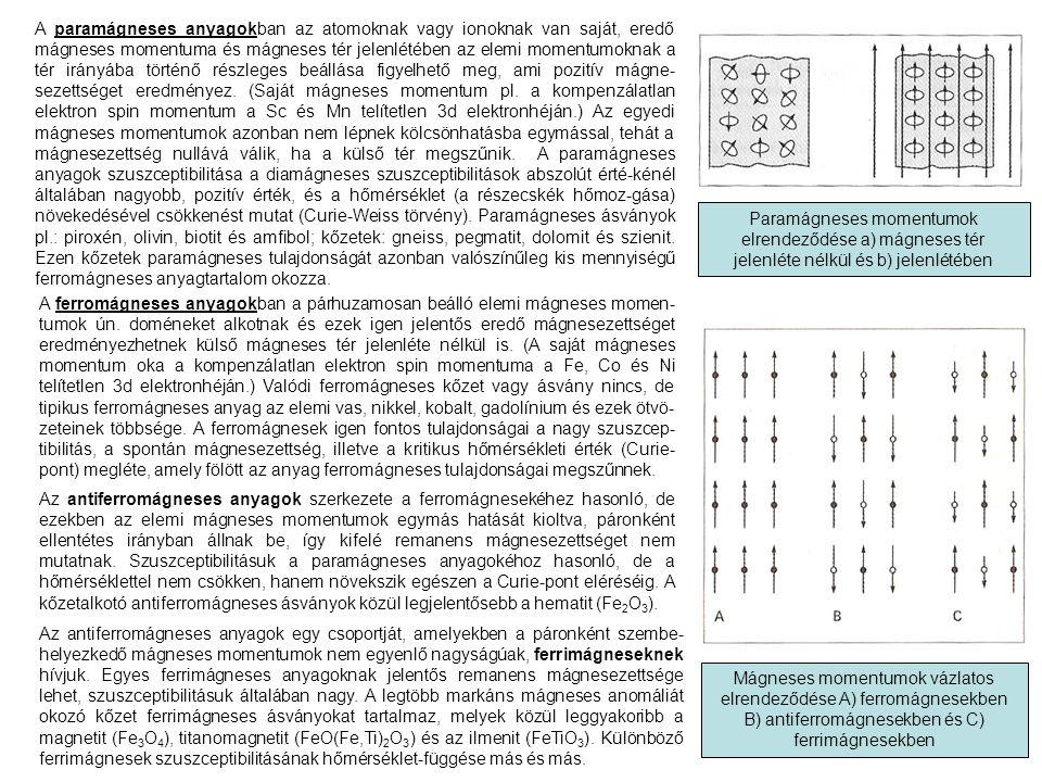 A paramágneses anyagokban az atomoknak vagy ionoknak van saját, eredő mágneses momentuma és mágneses tér jelenlétében az elemi momentumoknak a tér irányába történő részleges beállása figyelhető meg, ami pozitív mágne-sezettséget eredményez. (Saját mágneses momentum pl. a kompenzálatlan elektron spin momentum a Sc és Mn telítetlen 3d elektronhéján.) Az egyedi mágneses momentumok azonban nem lépnek kölcsönhatásba egymással, tehát a mágnesezettség nullává válik, ha a külső tér megszűnik. A paramágneses anyagok szuszceptibilitása a diamágneses szuszceptibilitások abszolút érté-kénél általában nagyobb, pozitív érték, és a hőmérséklet (a részecskék hőmoz-gása) növekedésével csökkenést mutat (Curie-Weiss törvény). Paramágneses ásványok pl.: piroxén, olivin, biotit és amfibol; kőzetek: gneiss, pegmatit, dolomit és szienit. Ezen kőzetek paramágneses tulajdonságát azonban valószínűleg kis mennyiségű ferromágneses anyagtartalom okozza.