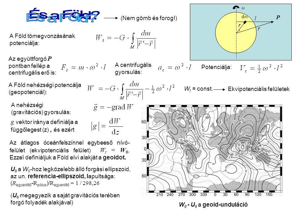 És a Föld g vektor iránya definiálja a függőlegest (z) , és ezért
