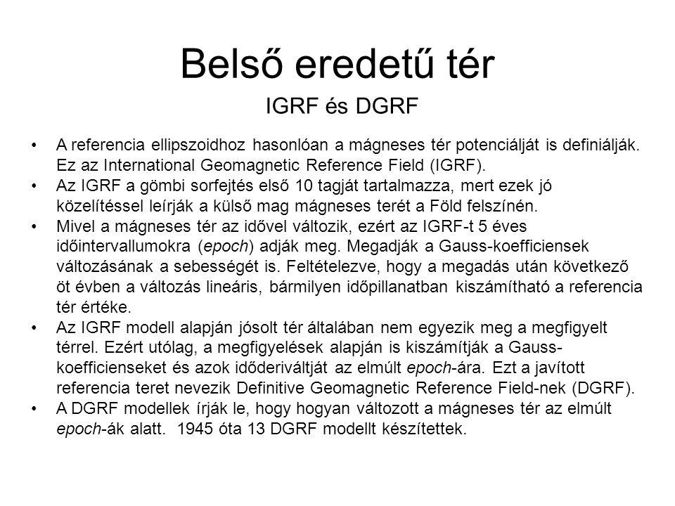 Belső eredetű tér IGRF és DGRF