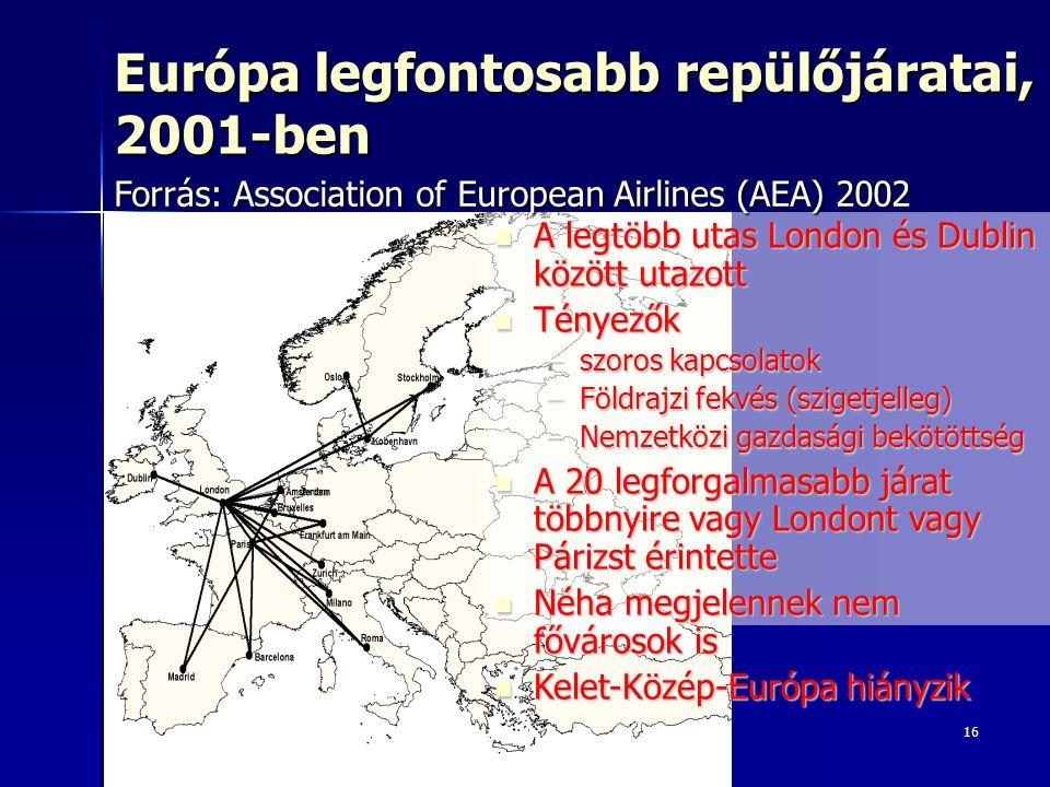 Európa legfontosabb repülőjáratai, 2001-ben