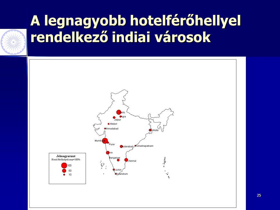 A legnagyobb hotelférőhellyel rendelkező indiai városok