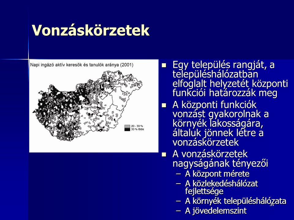 Vonzáskörzetek Egy település rangját, a településhálózatban elfoglalt helyzetét központi funkciói határozzák meg.