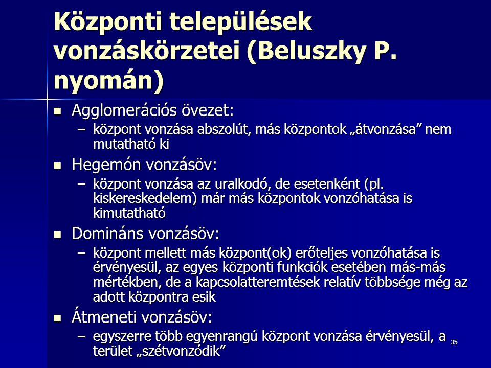 Központi települések vonzáskörzetei (Beluszky P. nyomán)