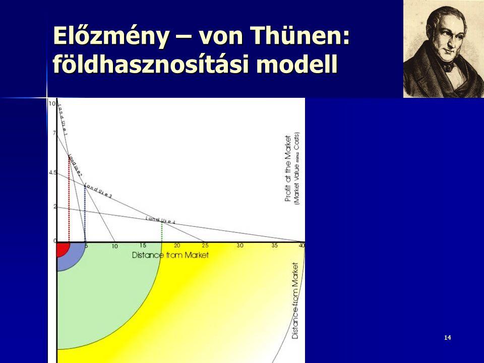 Előzmény – von Thünen: földhasznosítási modell