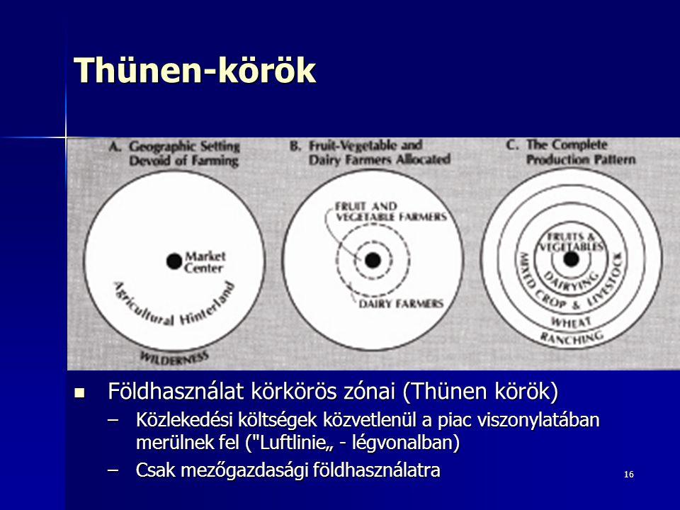 Thünen-körök Földhasználat körkörös zónai (Thünen körök)
