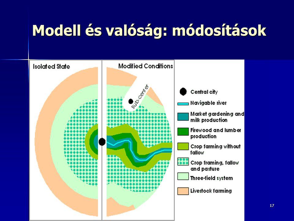 Modell és valóság: módosítások
