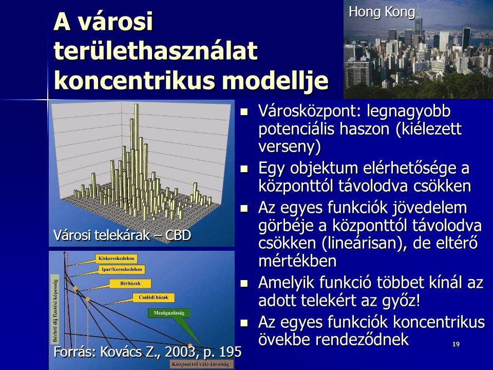 A városi területhasználat koncentrikus modellje