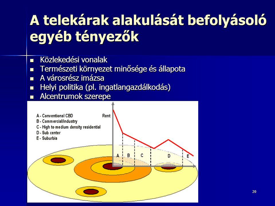 A telekárak alakulását befolyásoló egyéb tényezők