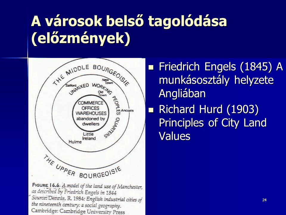 A városok belső tagolódása (előzmények)