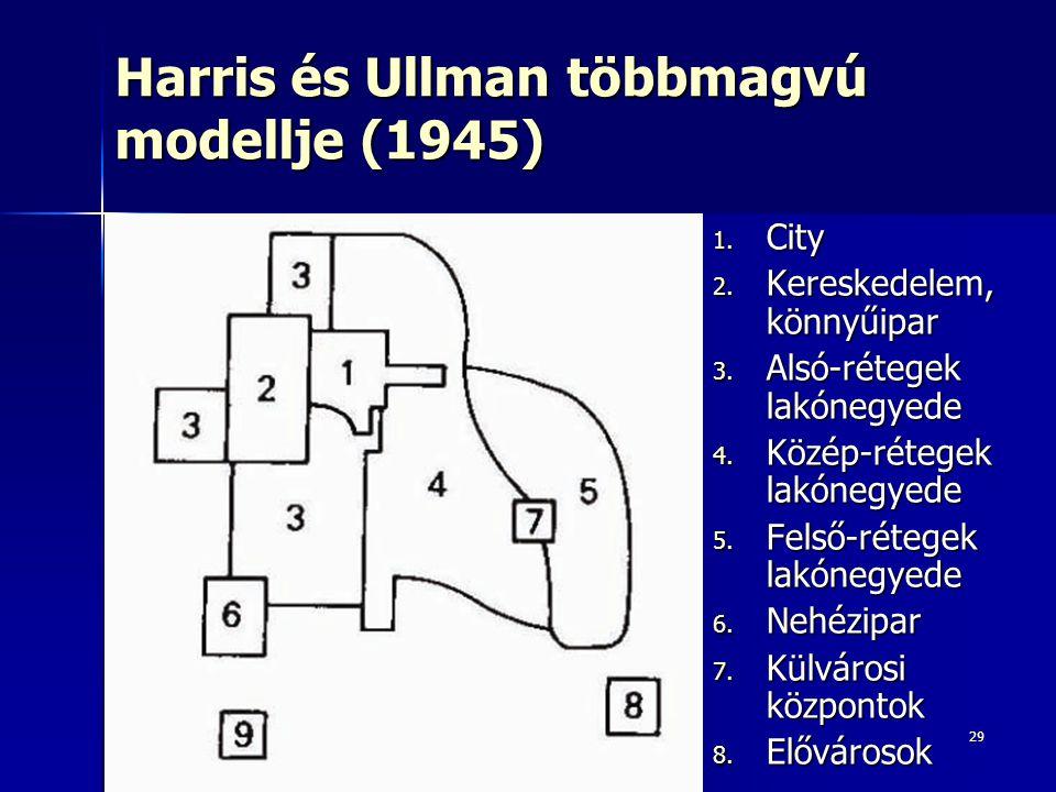 Harris és Ullman többmagvú modellje (1945)