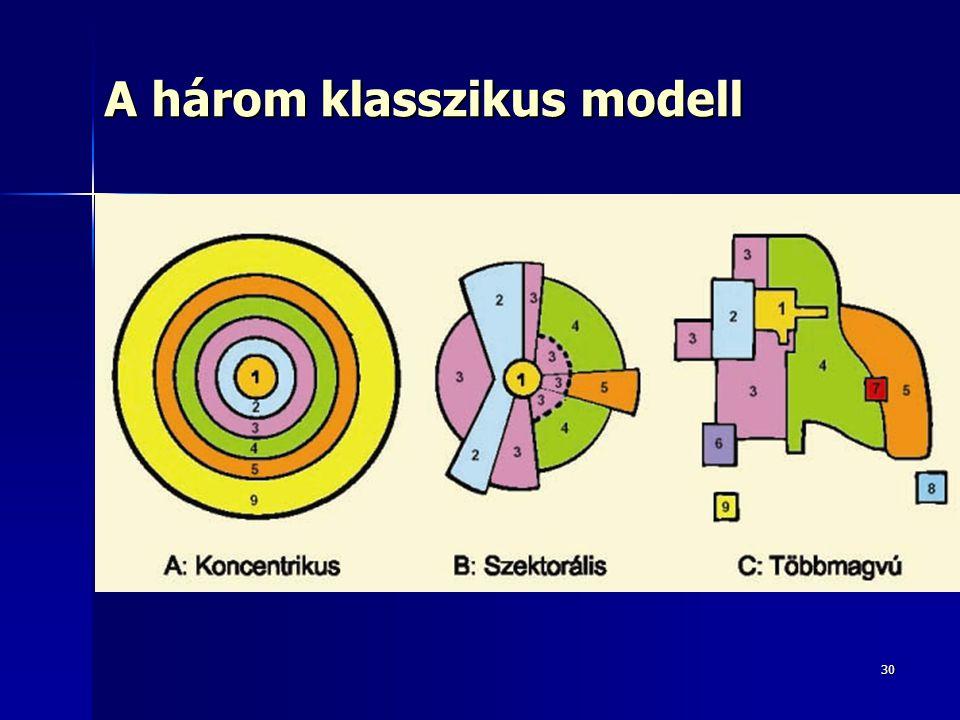 A három klasszikus modell