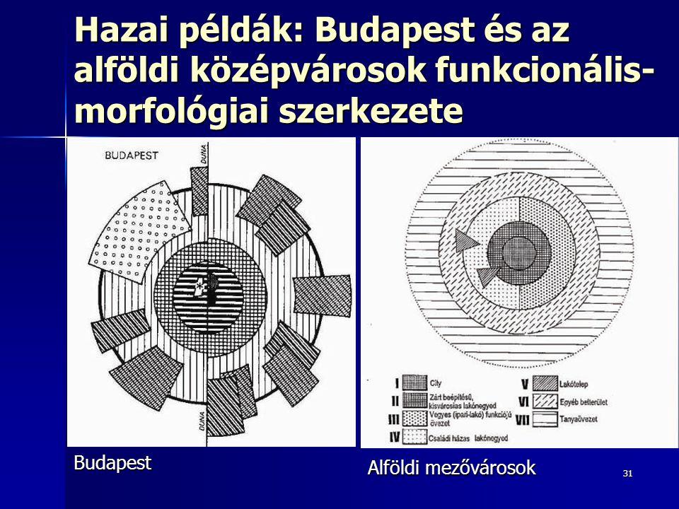 Hazai példák: Budapest és az alföldi középvárosok funkcionális-morfológiai szerkezete