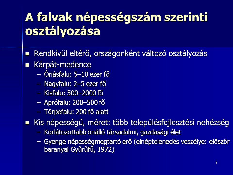 A falvak népességszám szerinti osztályozása