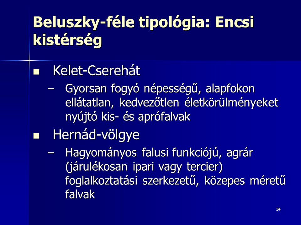 Beluszky-féle tipológia: Encsi kistérség