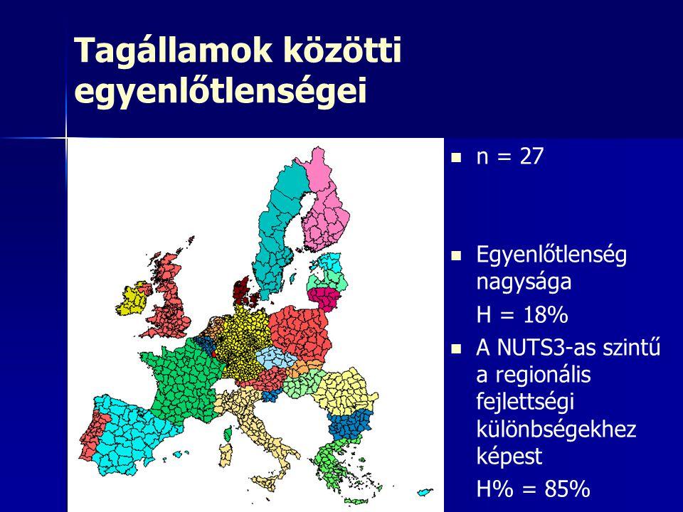 Tagállamok közötti egyenlőtlenségei