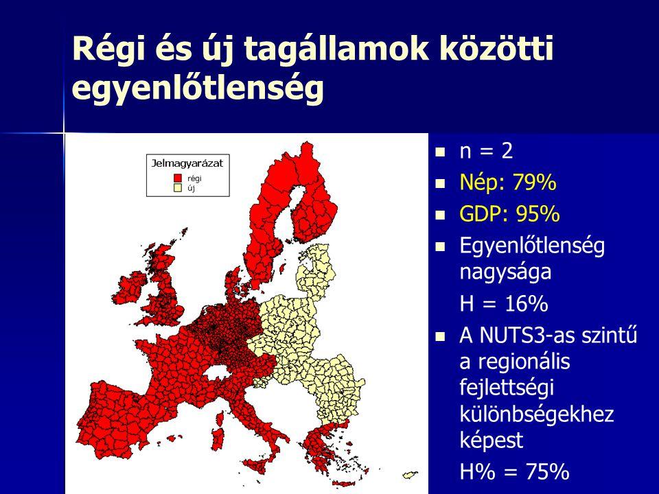 Régi és új tagállamok közötti egyenlőtlenség