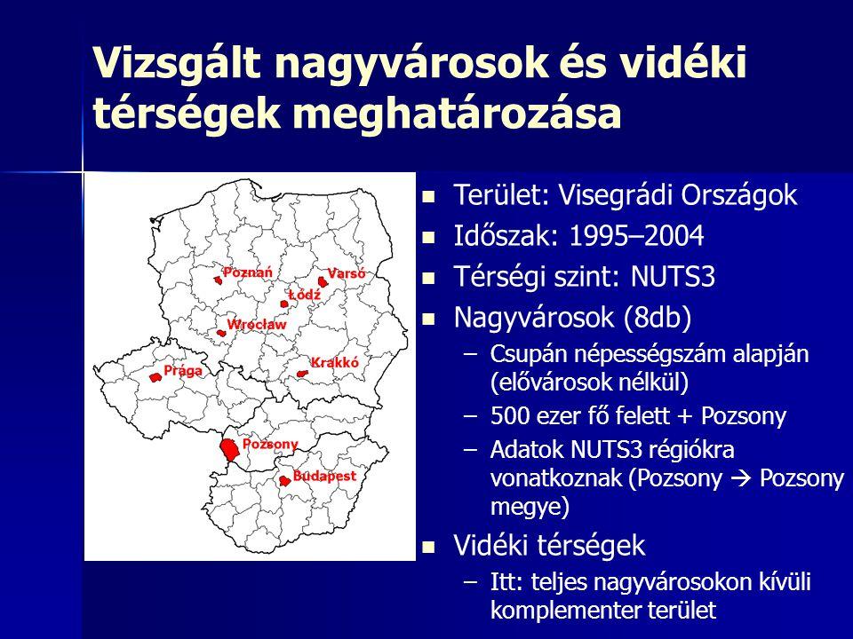 Vizsgált nagyvárosok és vidéki térségek meghatározása