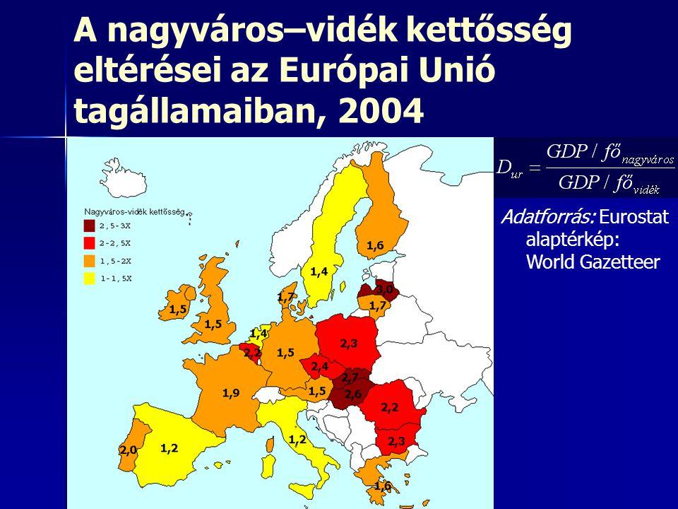 A nagyváros–vidék kettősség eltérései az Európai Unió tagállamaiban, 2004