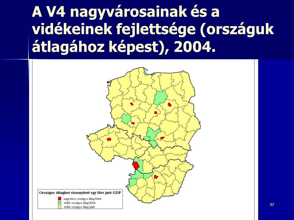 A V4 nagyvárosainak és a vidékeinek fejlettsége (országuk átlagához képest), 2004.