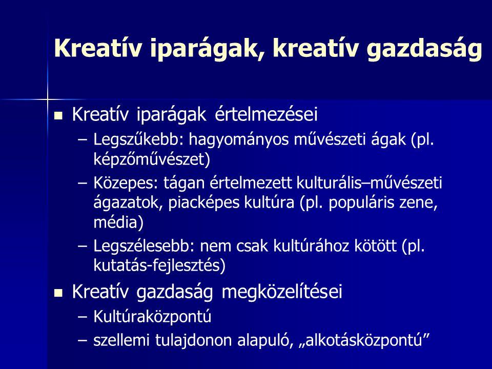 Kreatív iparágak, kreatív gazdaság