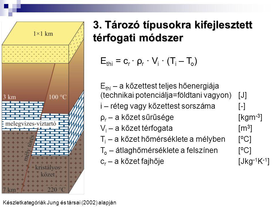 3. Tározó típusokra kifejlesztett térfogati módszer