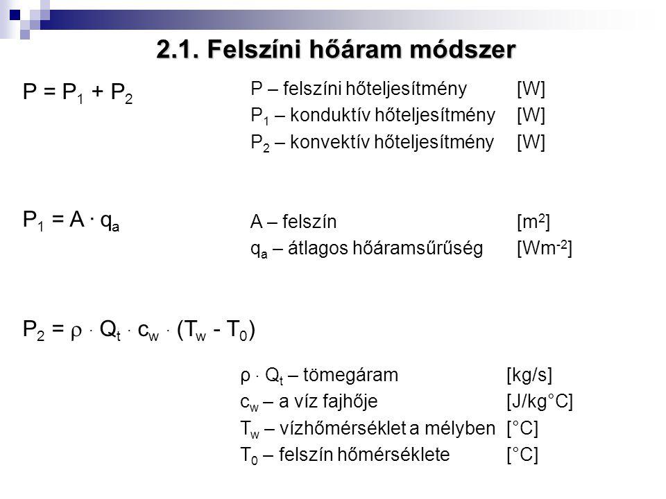 2.1. Felszíni hőáram módszer