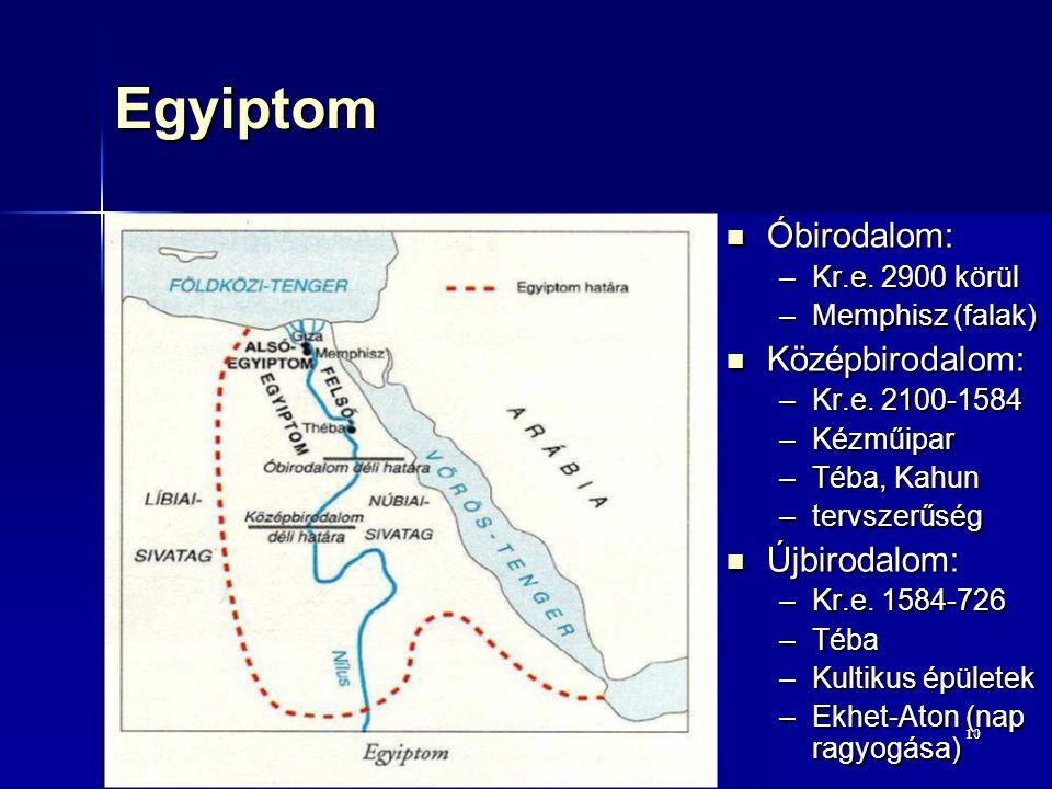 Egyiptom Óbirodalom: Középbirodalom: Újbirodalom: Kr.e. 2900 körül