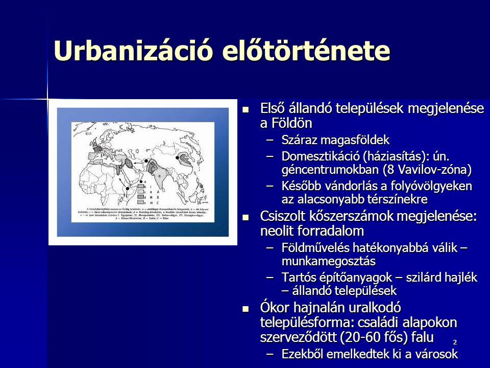 Urbanizáció előtörténete
