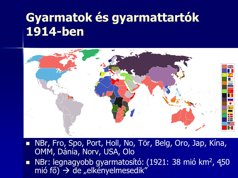 Gyarmatok és gyarmattartók 1914-ben